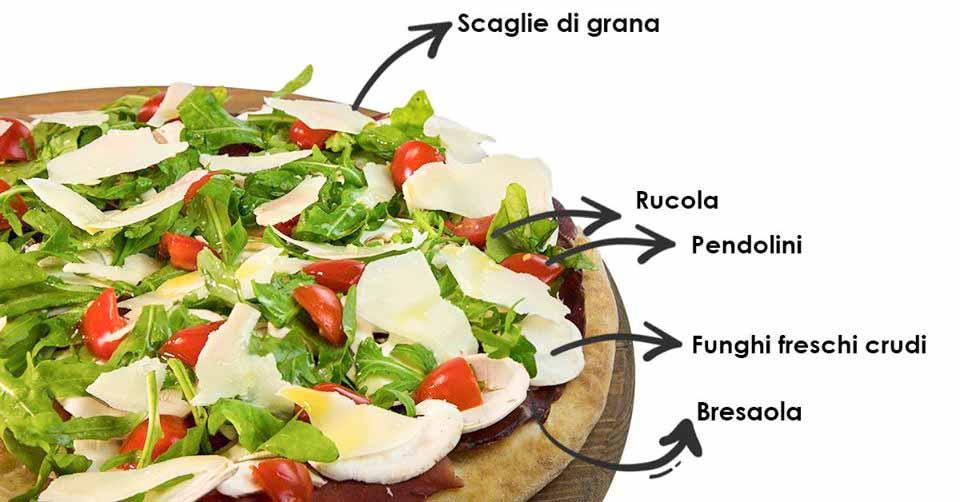 Fotografie per menu ristoranti e pizzerie